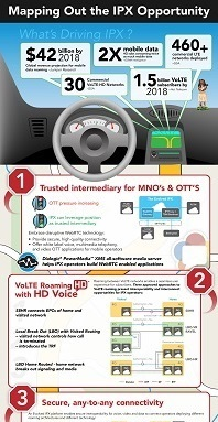14474-ipx-infographics-page-001.jpg